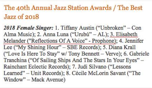 Jazzstation 2018 Awards